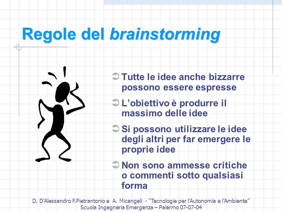 Regole del brainstorming