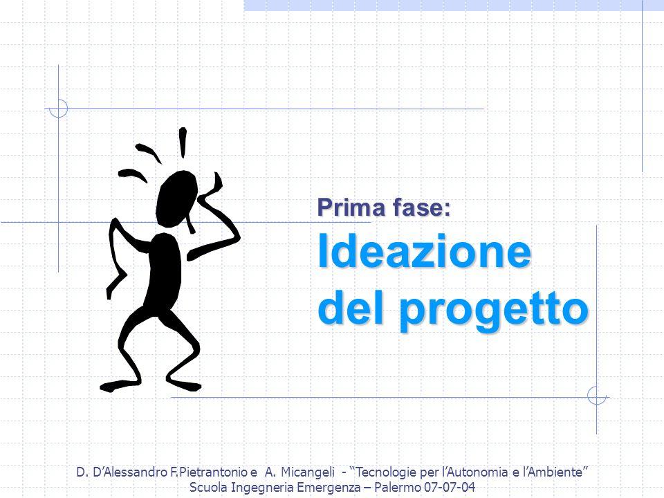 Prima fase: Ideazione del progetto