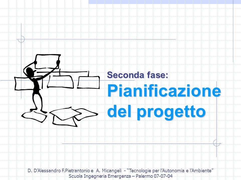 Seconda fase: Pianificazione del progetto