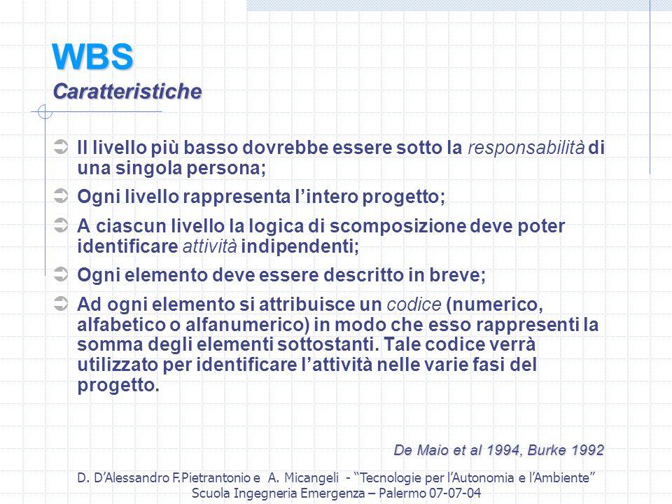 Scuola Ingegneria Emergenza – Palermo 07-07-04