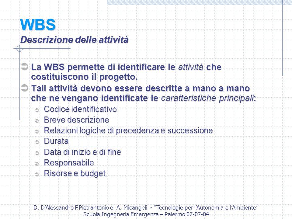 WBS Descrizione delle attività