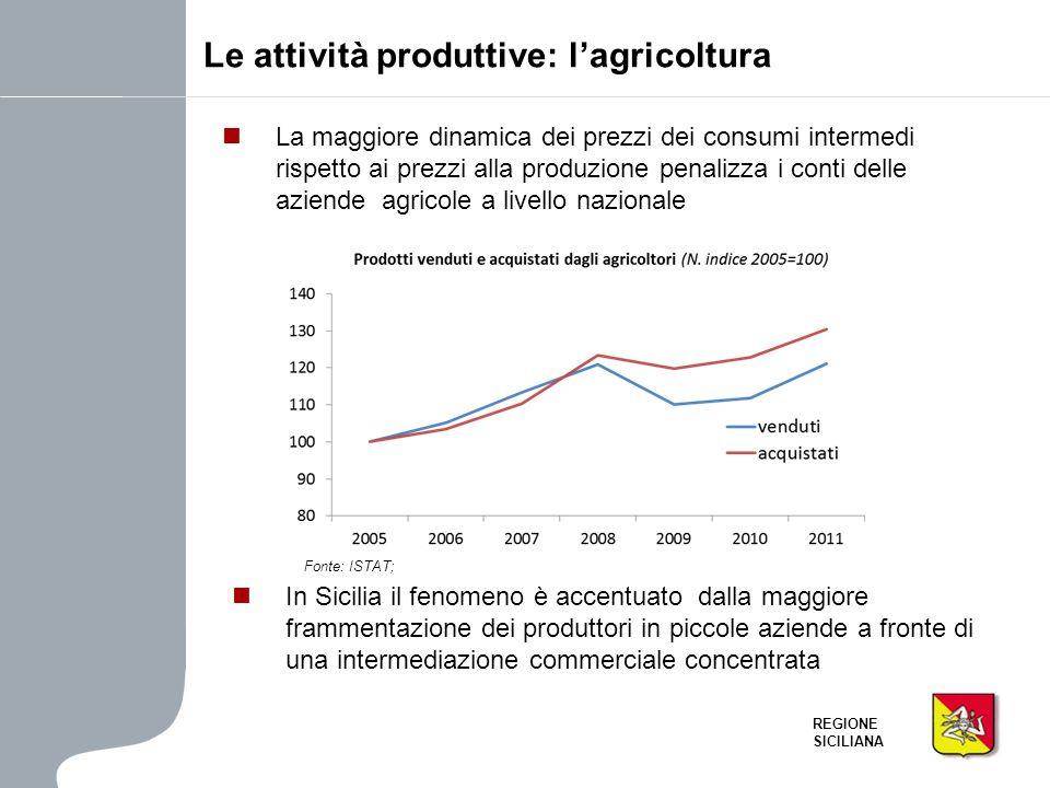 Le attività produttive: l'agricoltura