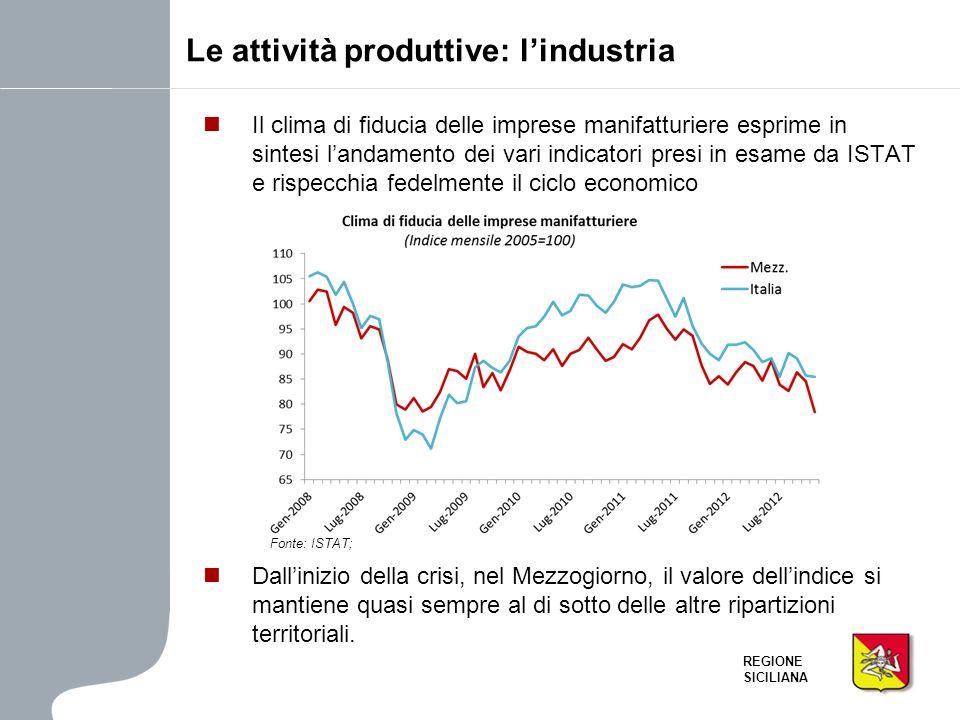 Le attività produttive: l'industria