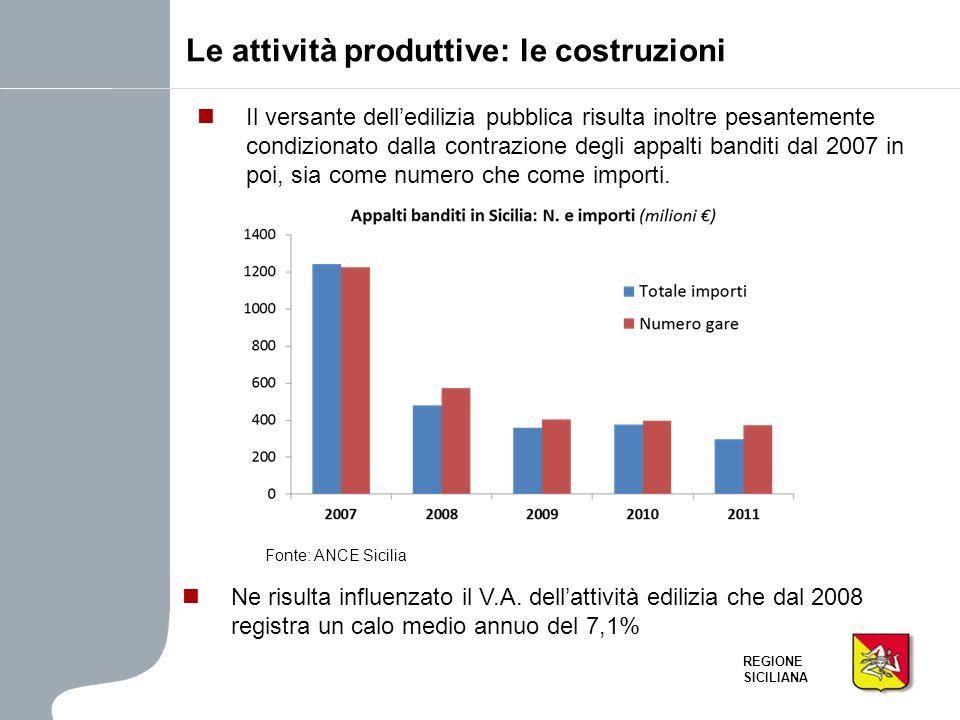 Le attività produttive: le costruzioni