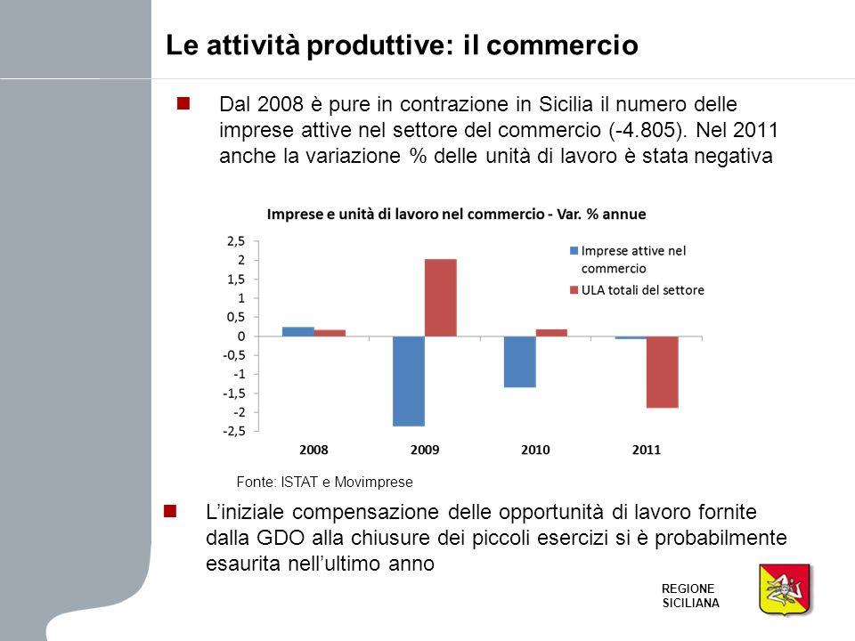 Le attività produttive: il commercio