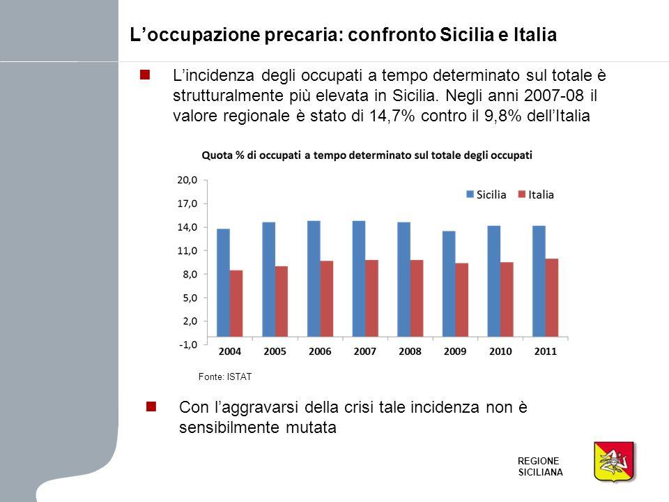 L'occupazione precaria: confronto Sicilia e Italia
