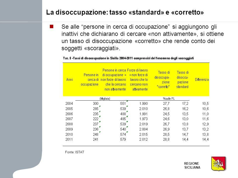 La disoccupazione: tasso «standard» e «corretto»