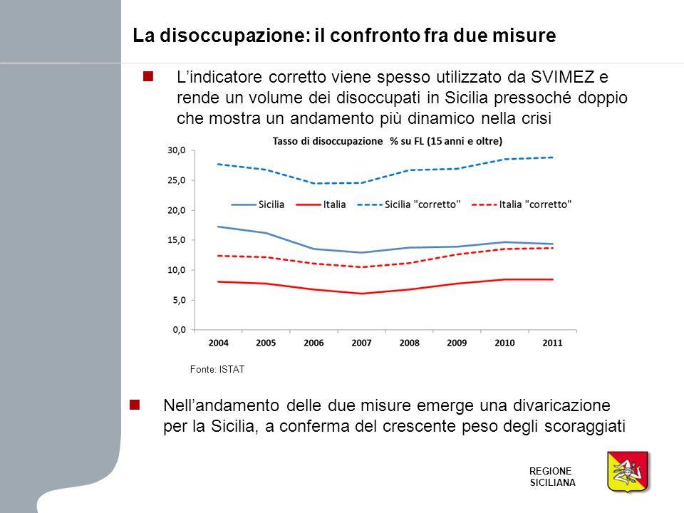La disoccupazione: il confronto fra due misure