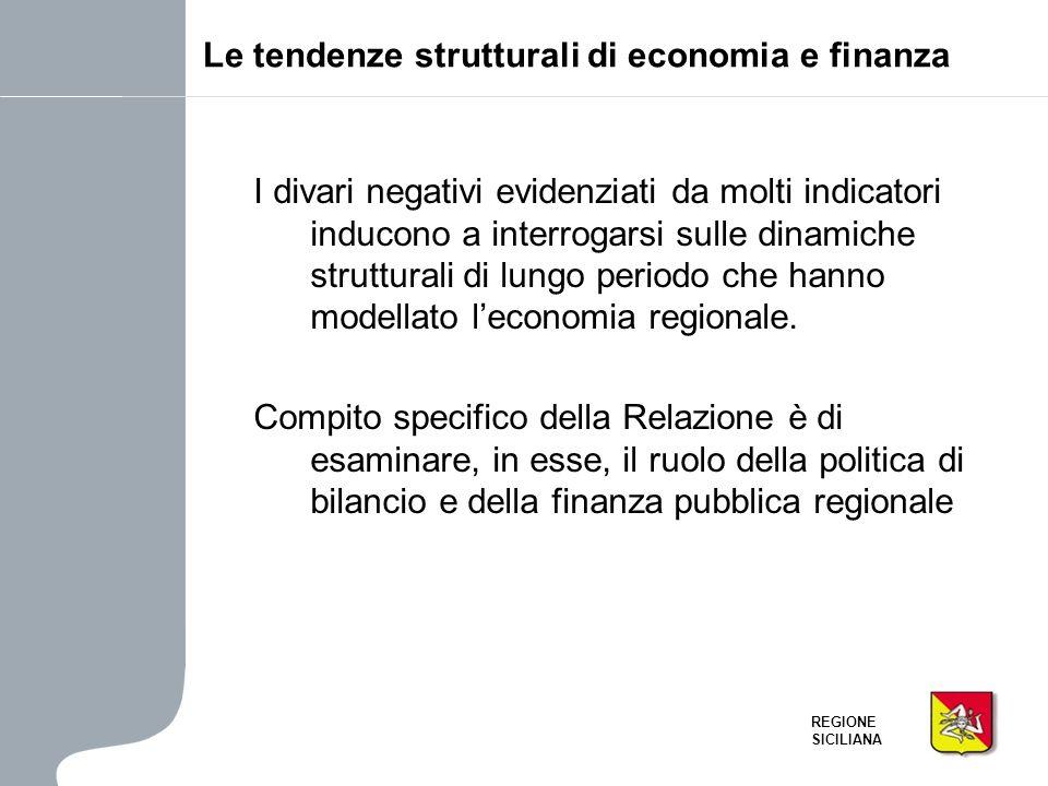 Le tendenze strutturali di economia e finanza