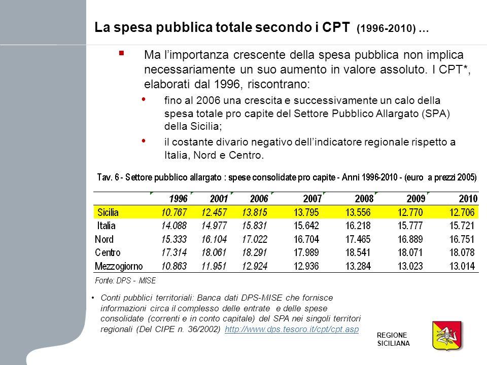 La spesa pubblica totale secondo i CPT (1996-2010) …