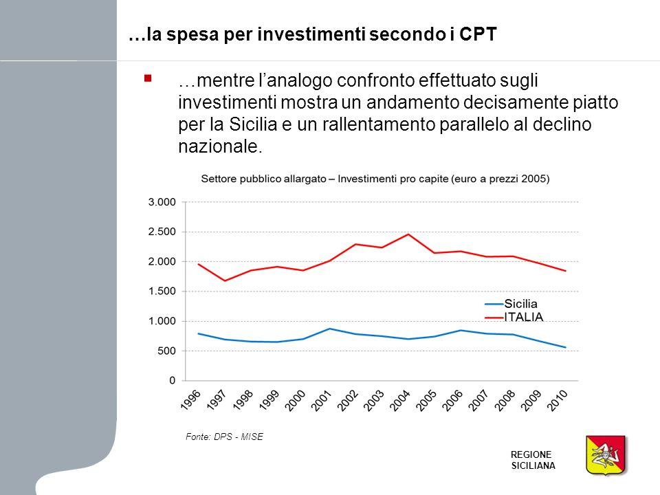 …la spesa per investimenti secondo i CPT