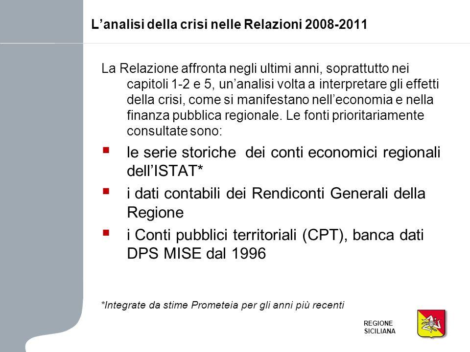 le serie storiche dei conti economici regionali dell'ISTAT*