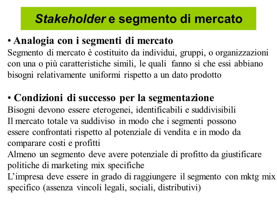 Stakeholder e segmento di mercato