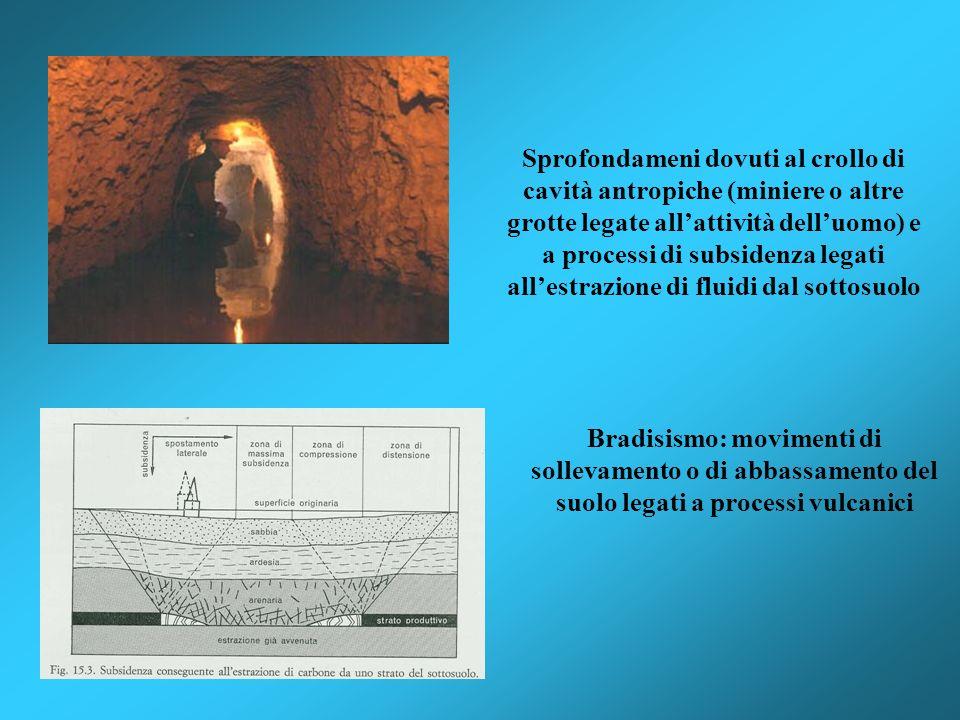 Sprofondameni dovuti al crollo di cavità antropiche (miniere o altre grotte legate all'attività dell'uomo) e a processi di subsidenza legati all'estrazione di fluidi dal sottosuolo