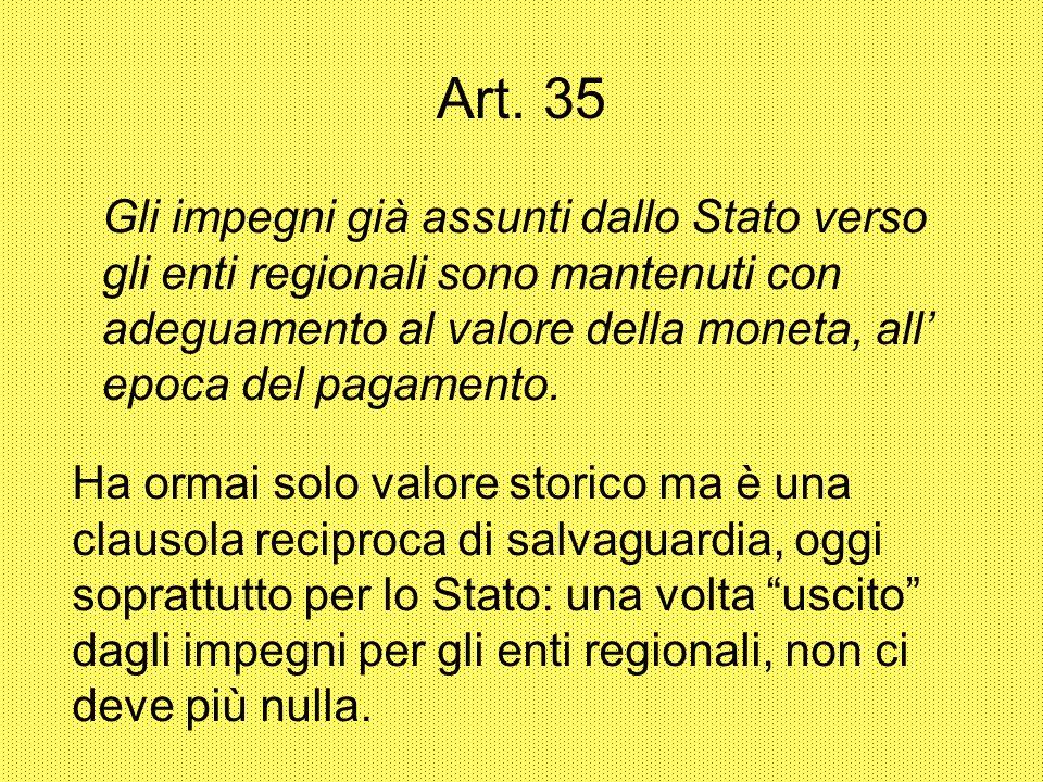 Art. 35