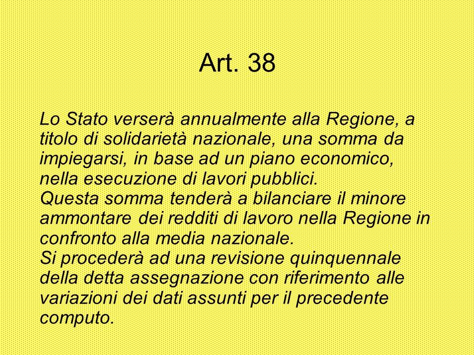 Art. 38