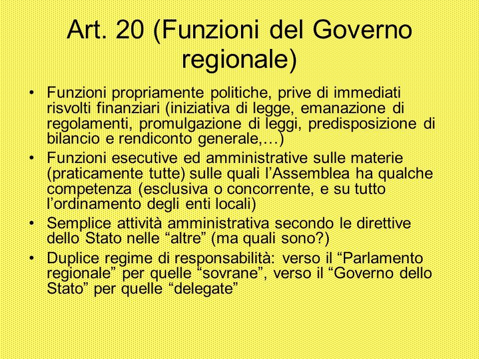 Art. 20 (Funzioni del Governo regionale)