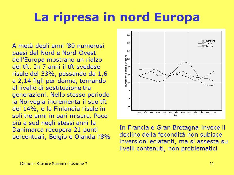 La ripresa in nord Europa