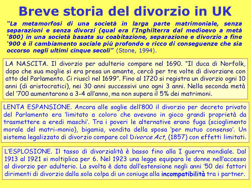 Breve storia del divorzio in UK