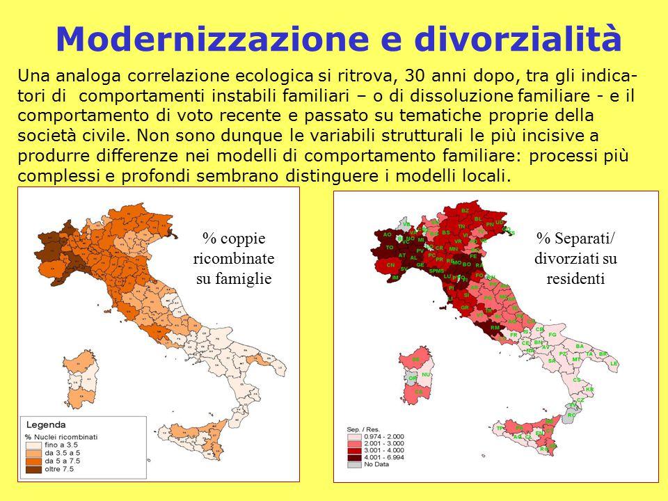 Modernizzazione e divorzialità