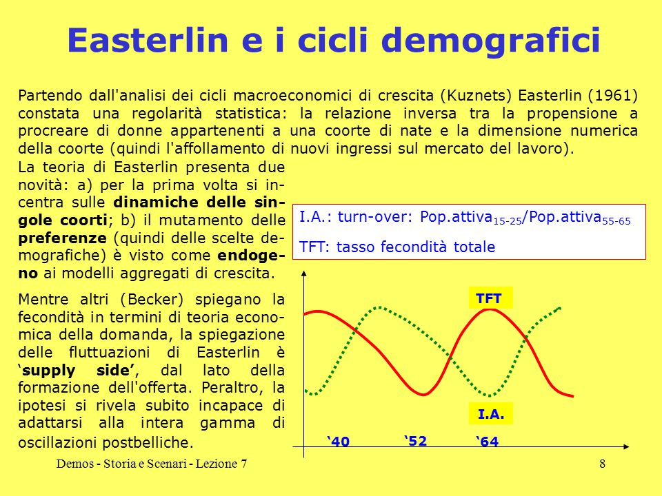 Easterlin e i cicli demografici
