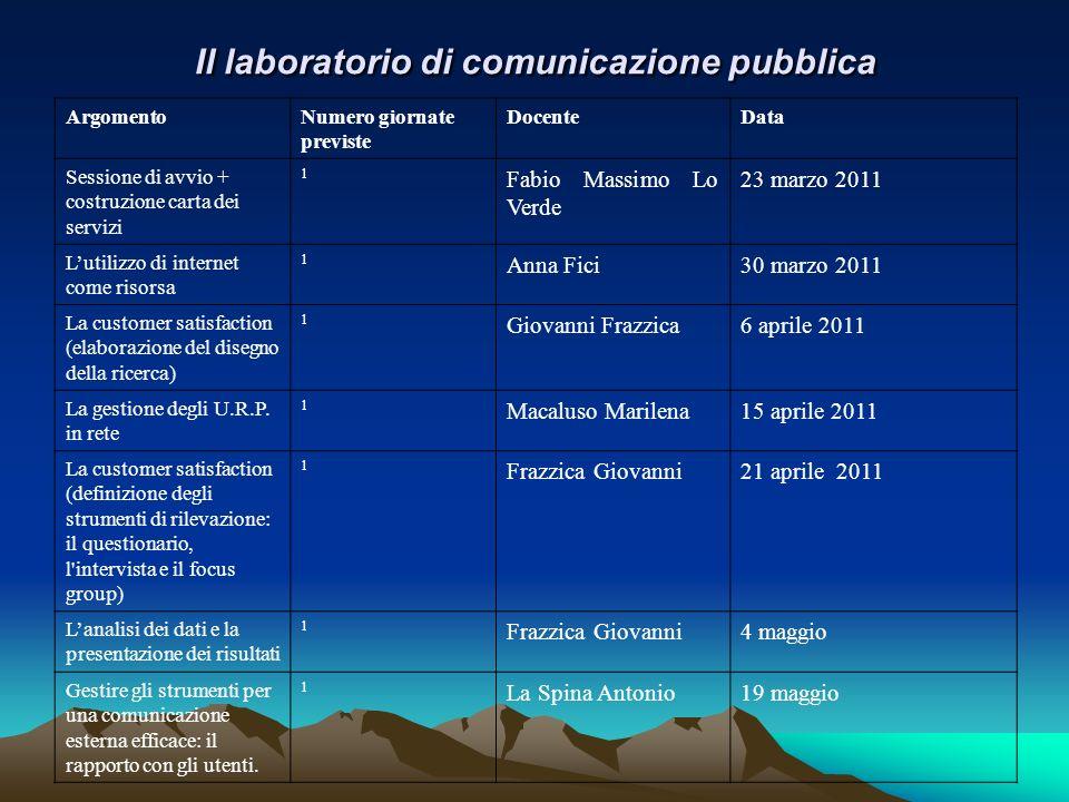 Il laboratorio di comunicazione pubblica