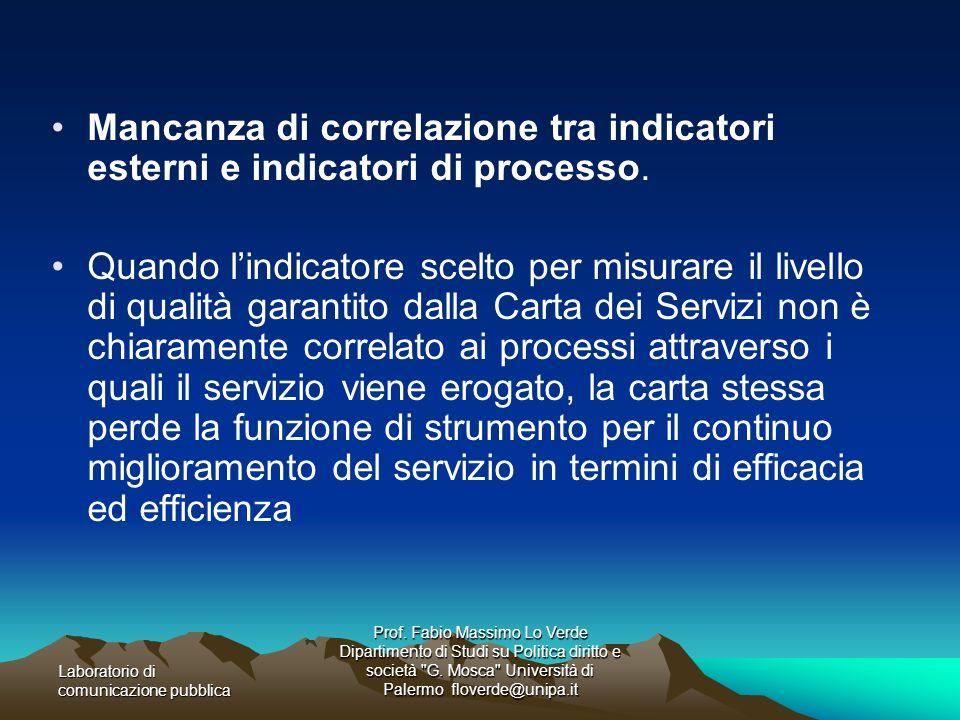 Mancanza di correlazione tra indicatori esterni e indicatori di processo.