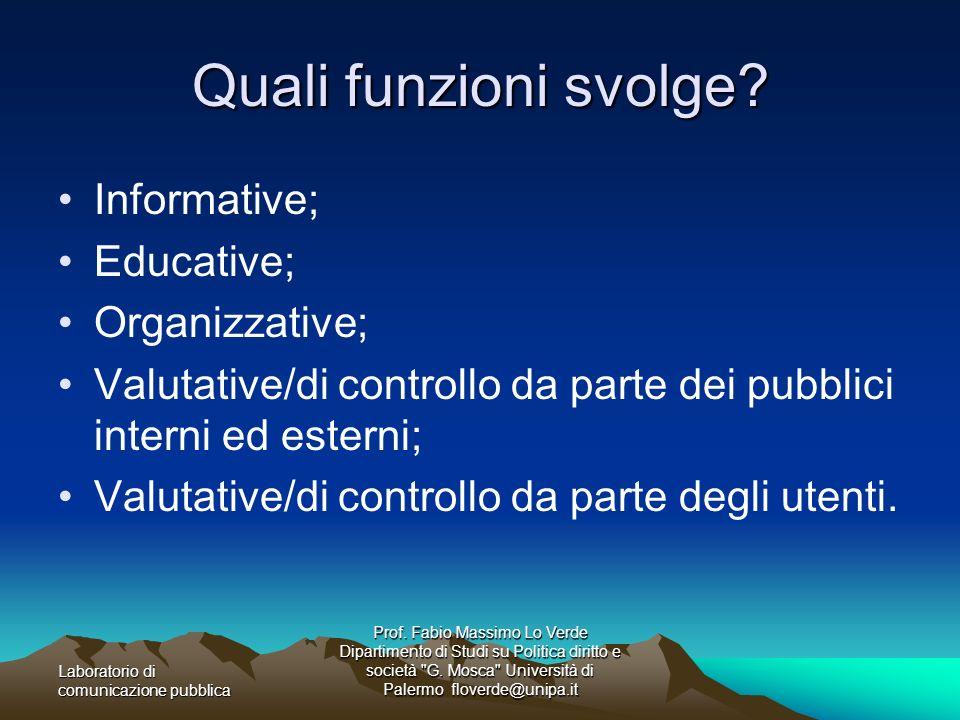 Quali funzioni svolge Informative; Educative; Organizzative;