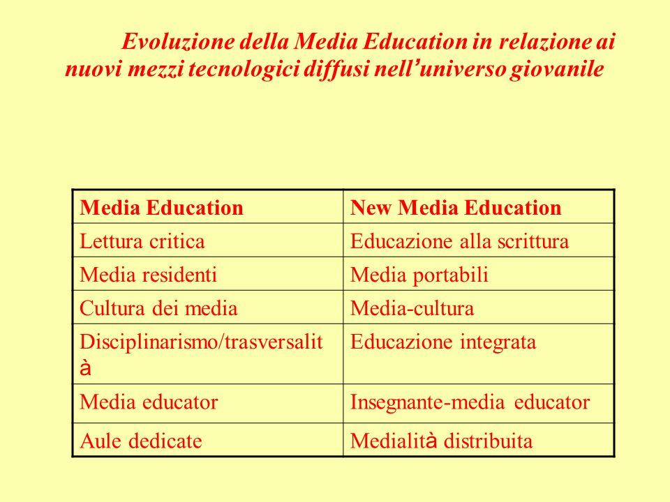 Evoluzione della Media Education in relazione ai nuovi mezzi tecnologici diffusi nell'universo giovanile