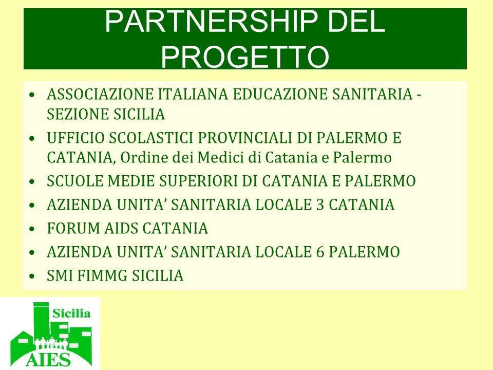 PARTNERSHIP DEL PROGETTO