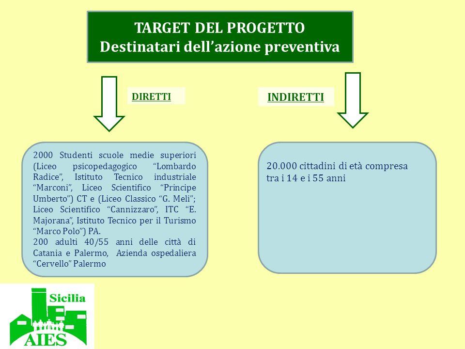 Destinatari dell'azione preventiva