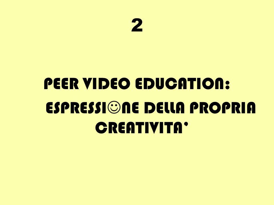 ESPRESSINE DELLA PROPRIA CREATIVITA'