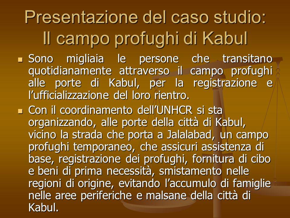 Presentazione del caso studio: Il campo profughi di Kabul