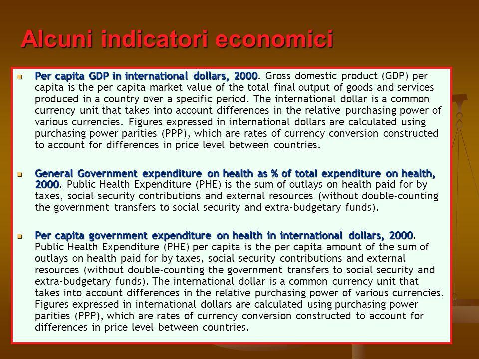 Alcuni indicatori economici