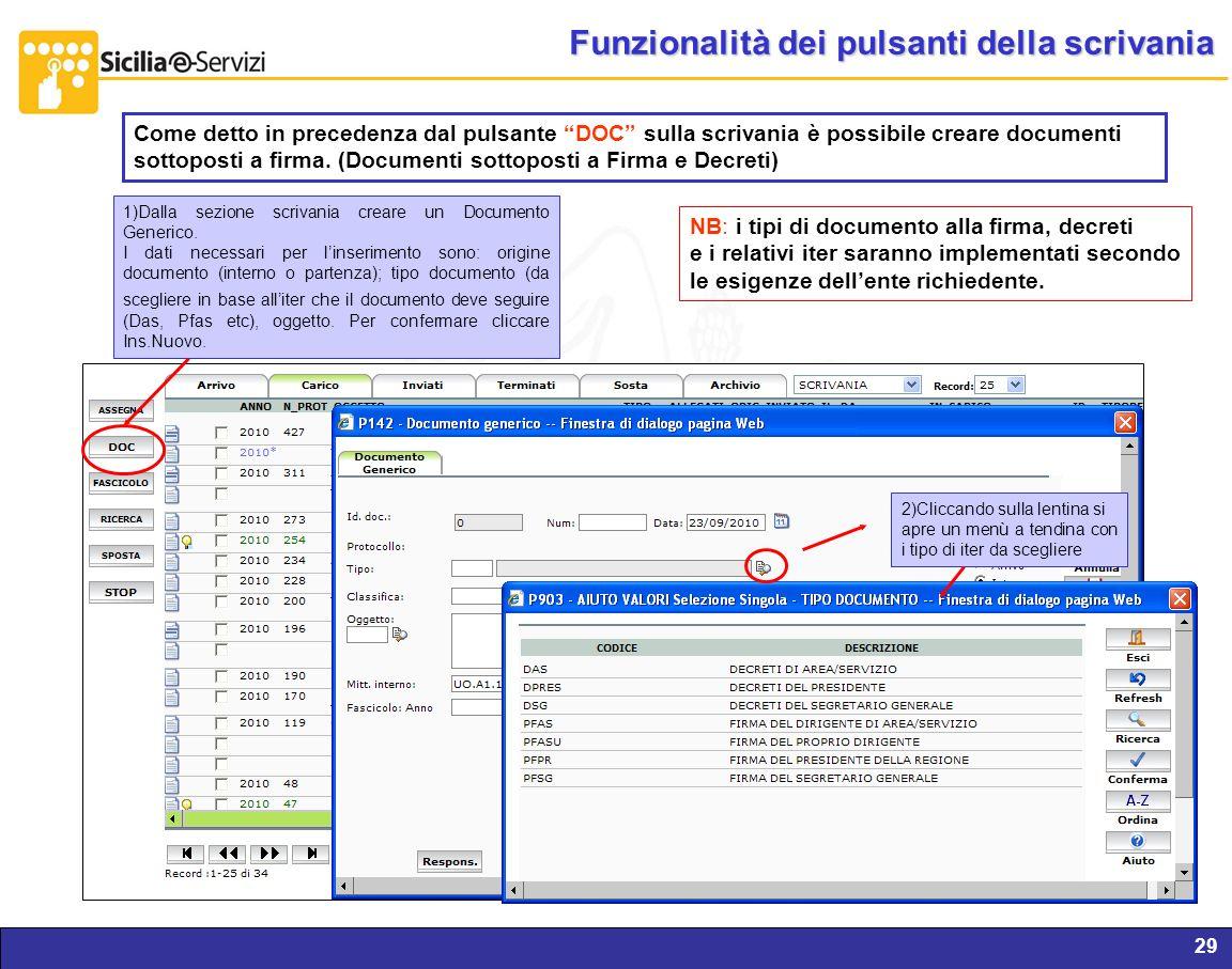 Funzionalità dei pulsanti della scrivania