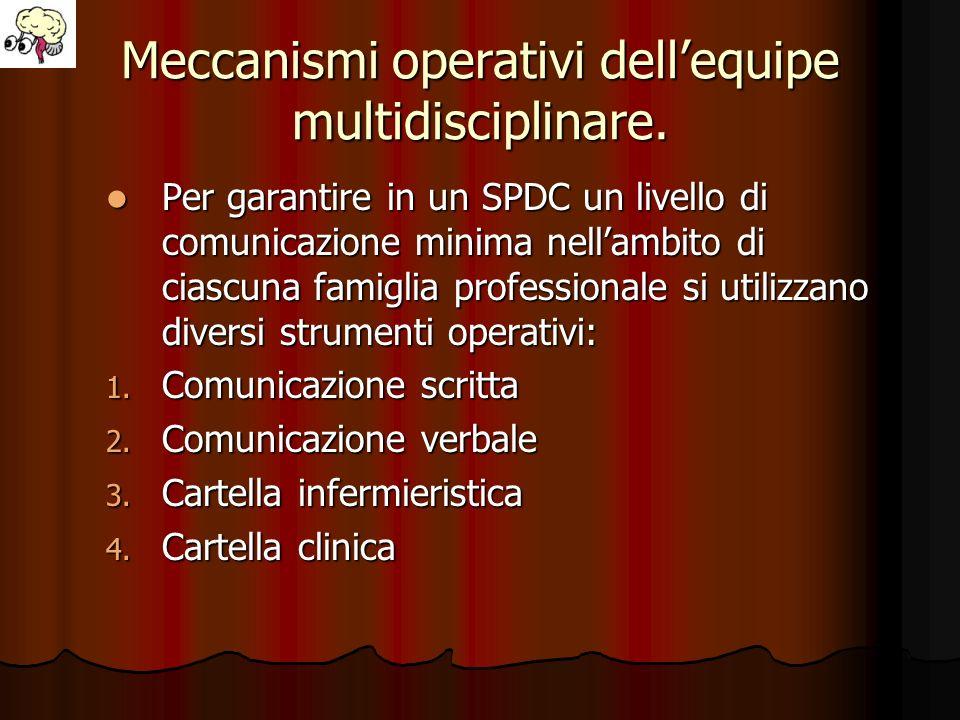 Meccanismi operativi dell'equipe multidisciplinare.