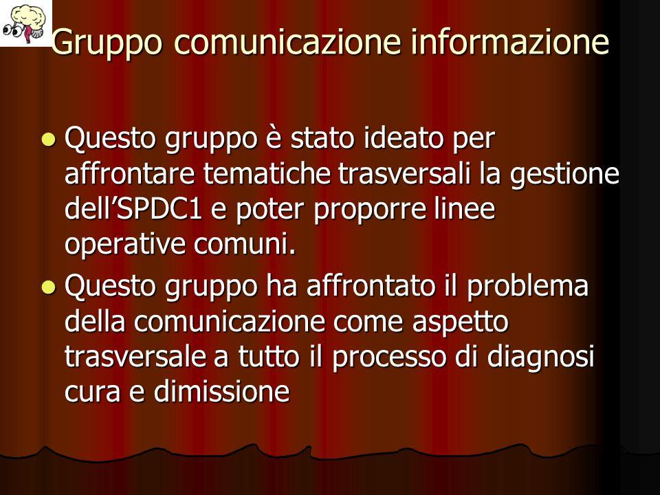 Gruppo comunicazione informazione
