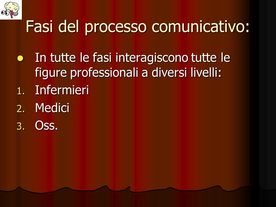 Fasi del processo comunicativo: