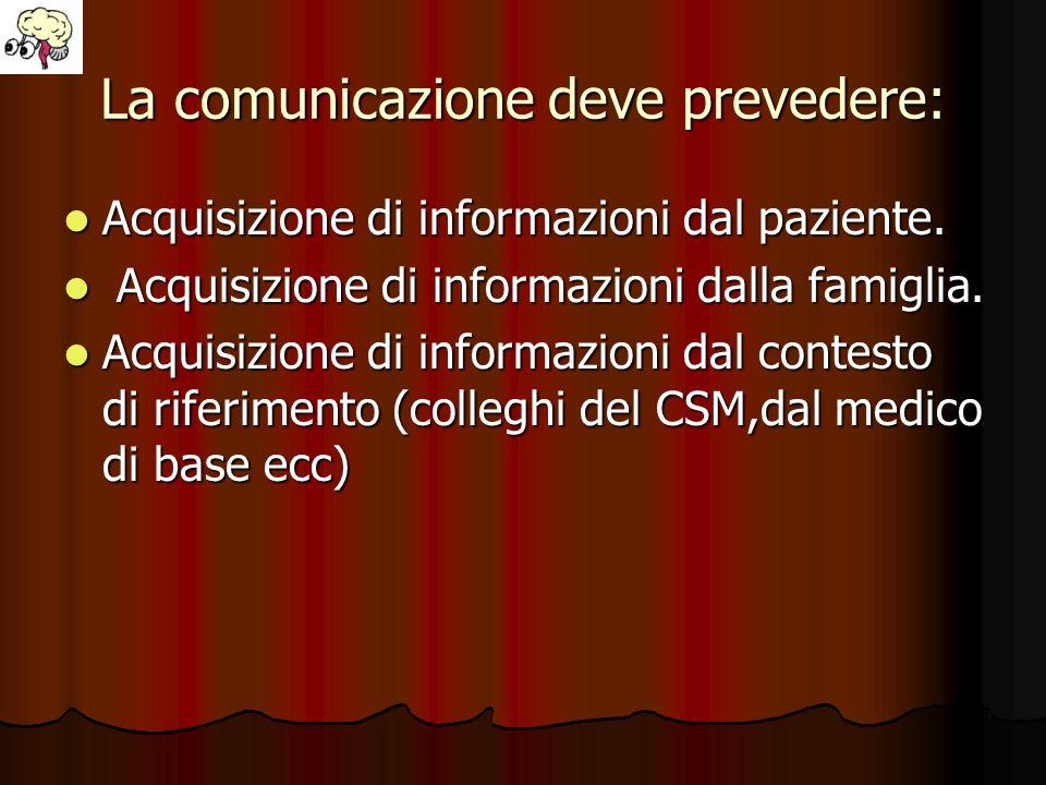 La comunicazione deve prevedere: