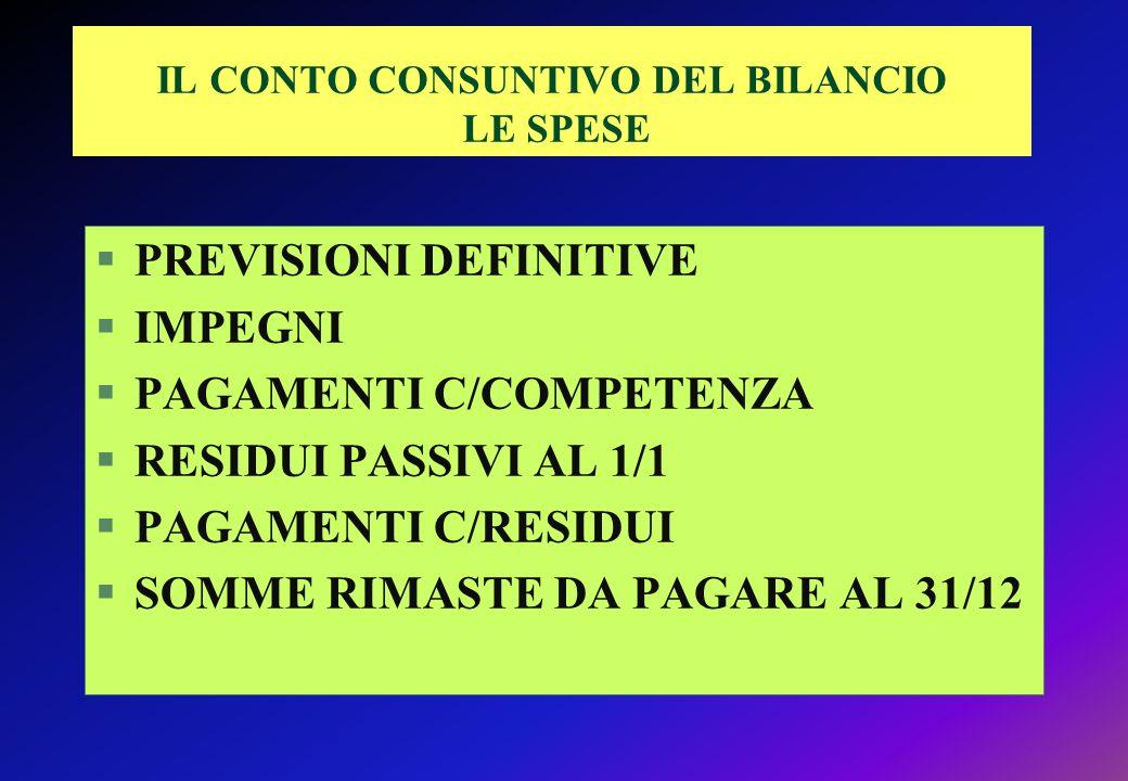 IL CONTO CONSUNTIVO DEL BILANCIO LE SPESE