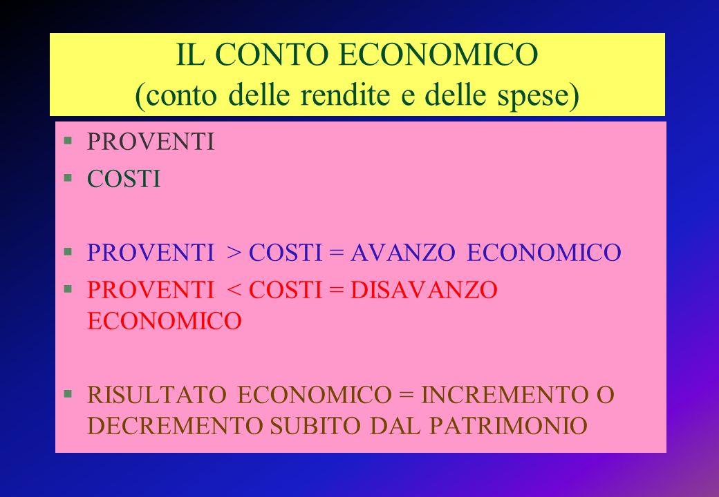 IL CONTO ECONOMICO (conto delle rendite e delle spese)