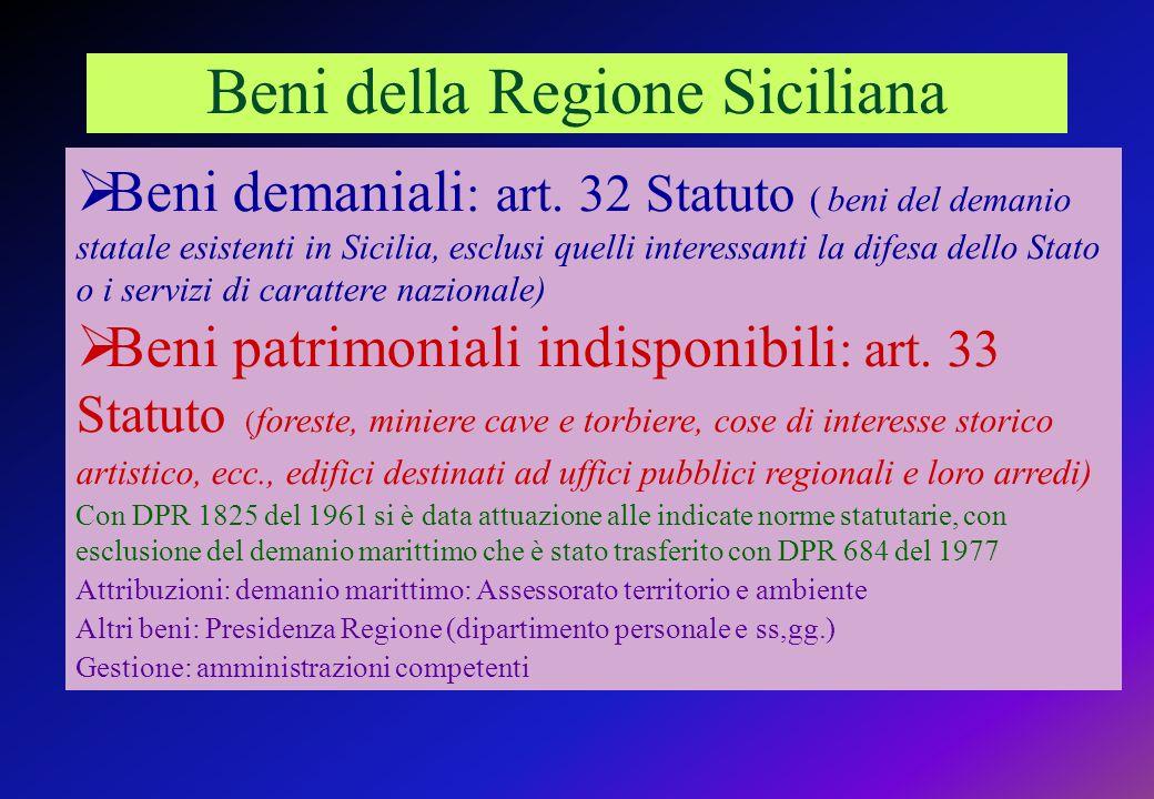 Beni della Regione Siciliana
