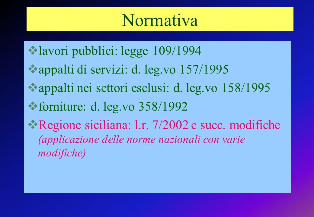 Normativa lavori pubblici: legge 109/1994