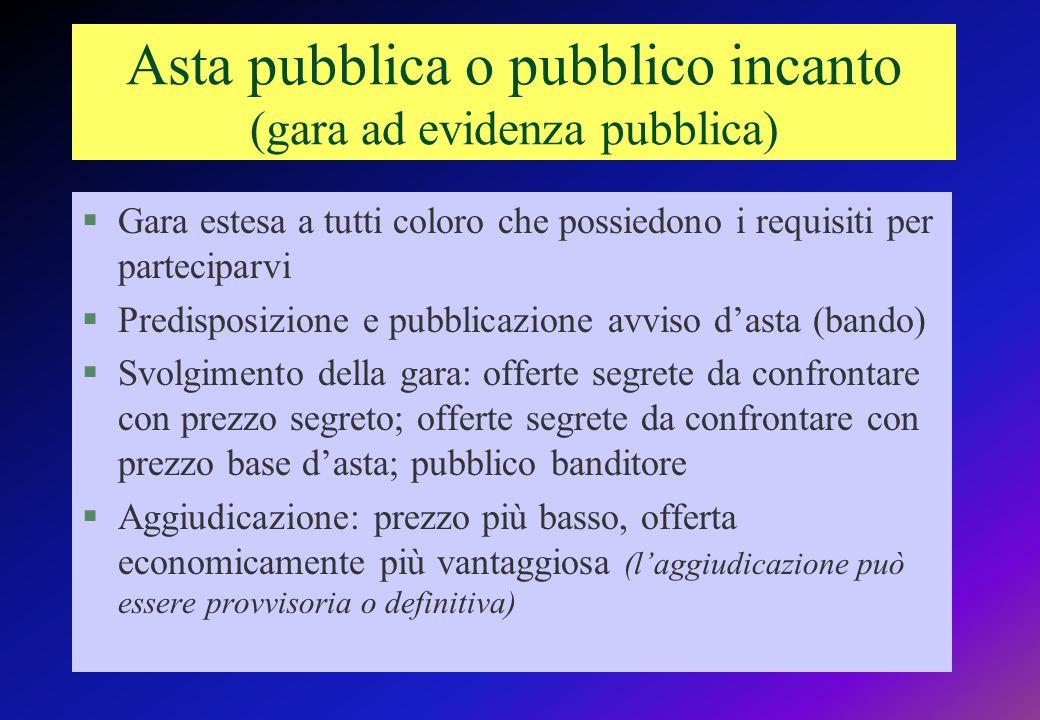 Asta pubblica o pubblico incanto (gara ad evidenza pubblica)