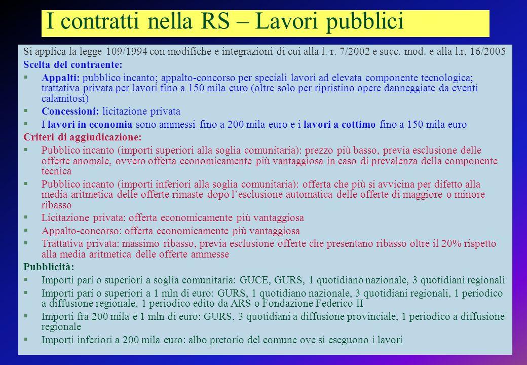I contratti nella RS – Lavori pubblici