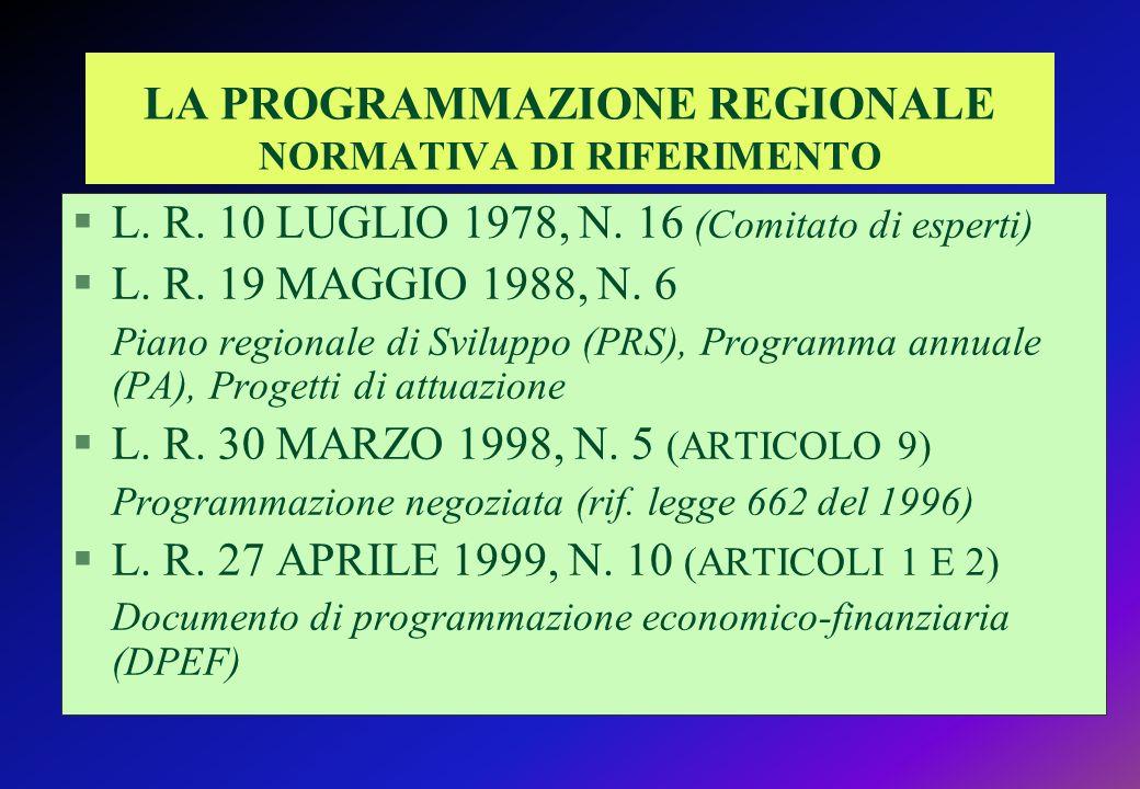 LA PROGRAMMAZIONE REGIONALE NORMATIVA DI RIFERIMENTO