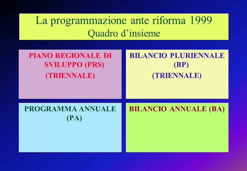 La programmazione ante riforma 1999 Quadro d'insieme