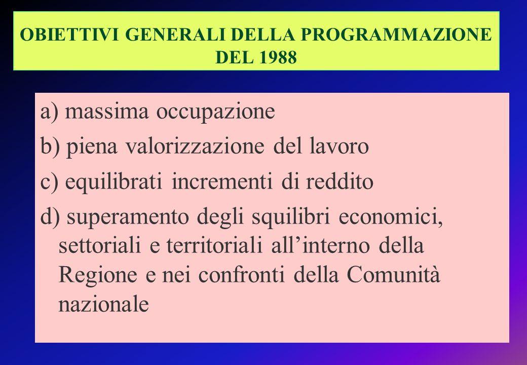OBIETTIVI GENERALI DELLA PROGRAMMAZIONE DEL 1988