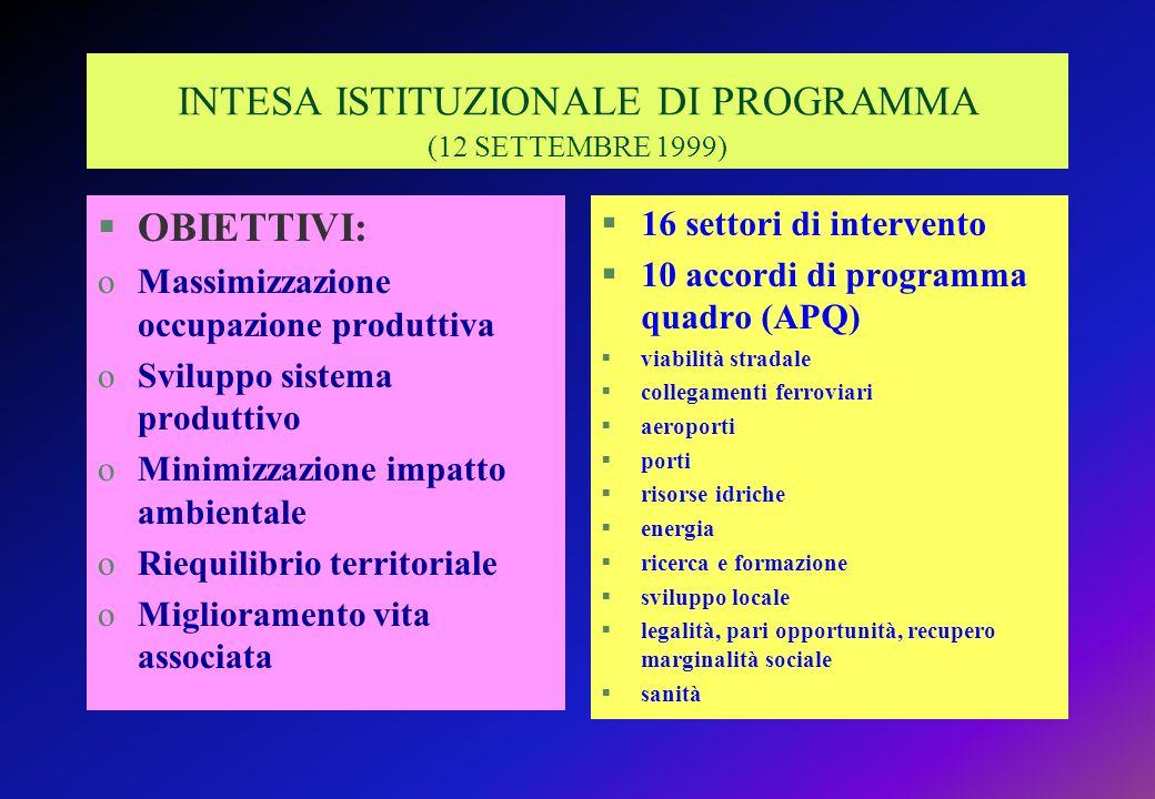 INTESA ISTITUZIONALE DI PROGRAMMA (12 SETTEMBRE 1999)