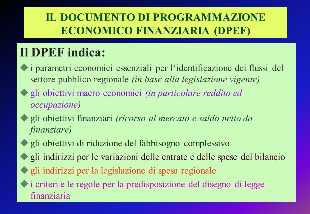 IL DOCUMENTO DI PROGRAMMAZIONE ECONOMICO FINANZIARIA (DPEF)